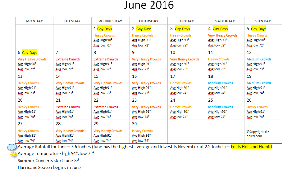June 2016 crowd and weather calendar for Disney World