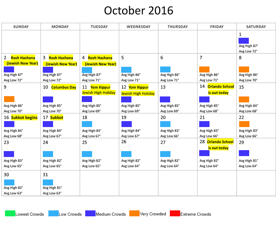 October-2016-crowd-and-weather-calendar-for-Disney-World