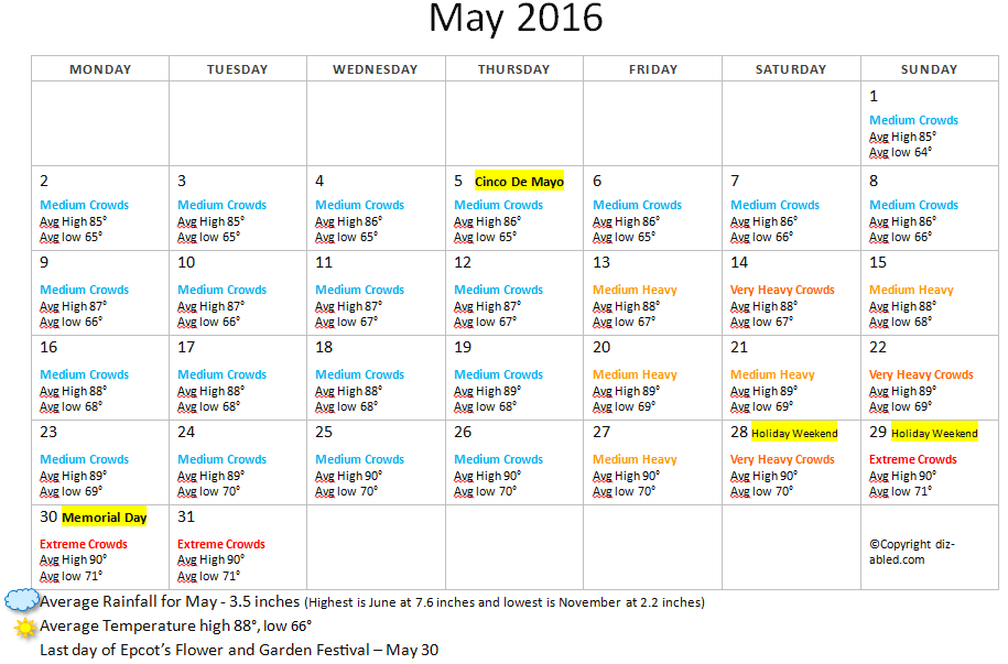 May 2016 crowd and weather calendar for Disney World